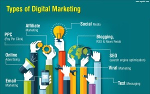 41-Types-Digital-Marketing