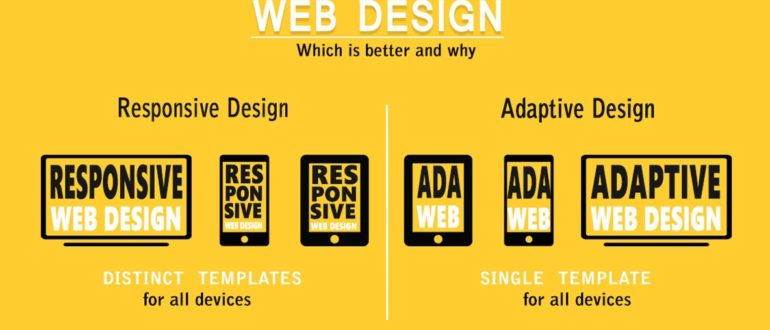 Implement Responsive Web Design
