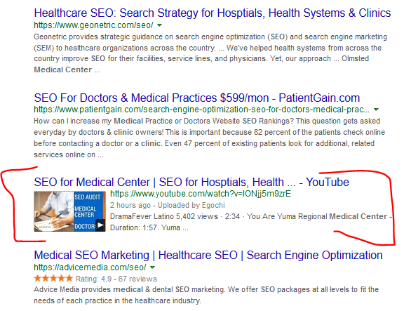 SEO for Medical Center