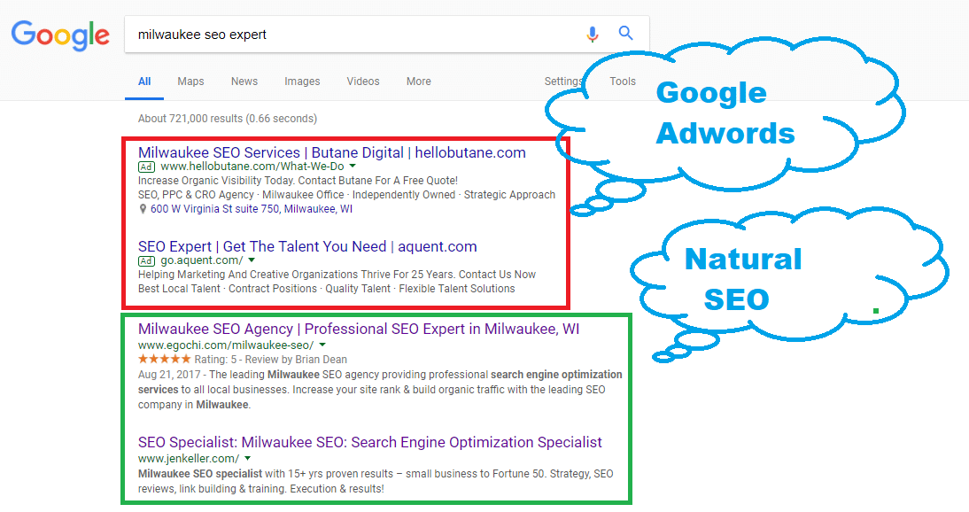 Natural SEO vs Google Adwords