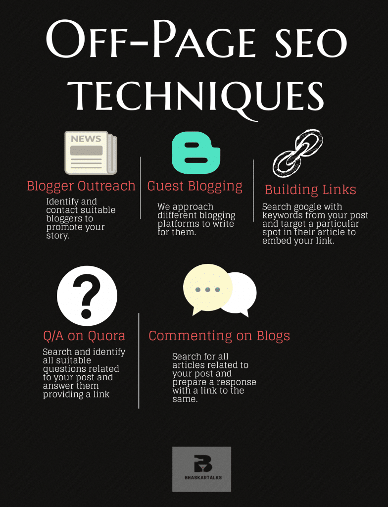 off-page-seo-black-white-color-infographic